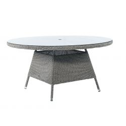 Monte Carlo Table 1.5m